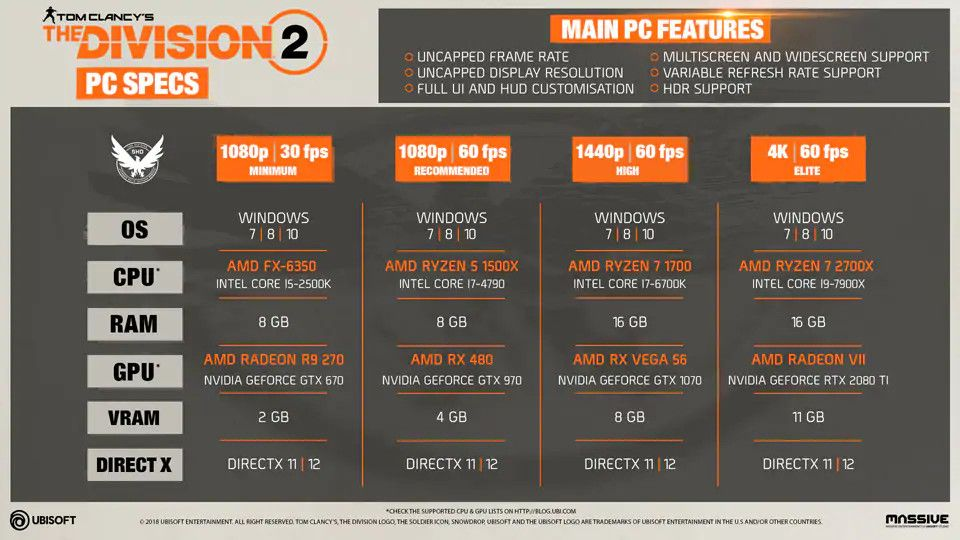 PC specs for Tom Clancy's The Division 2