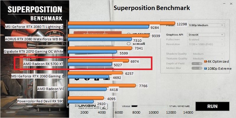 radeon_rx_5700_xt_benchmark_08_superposition_benchmark.jpg.jpg