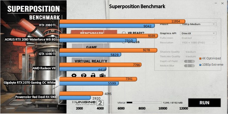 AMD Radeon VII GPU Superposition Benchmark