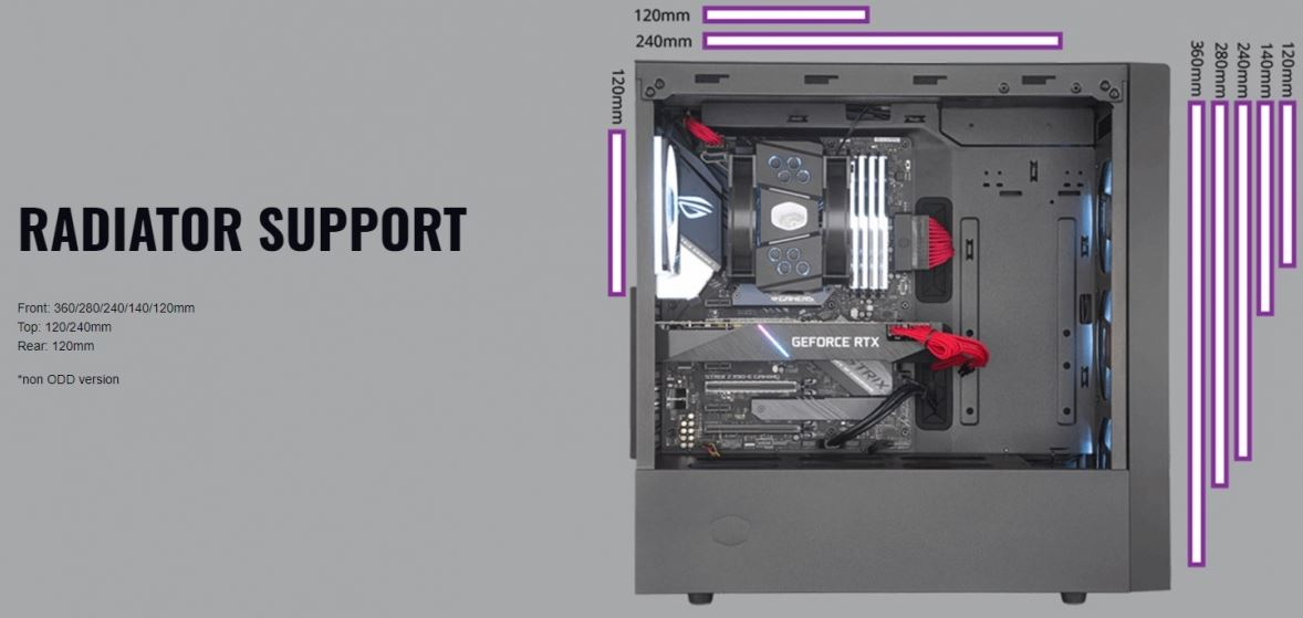 cooler master midi case NR600 radiator support