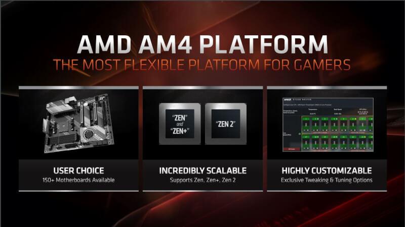 AMD Ryzen 3000 and X570 Explained