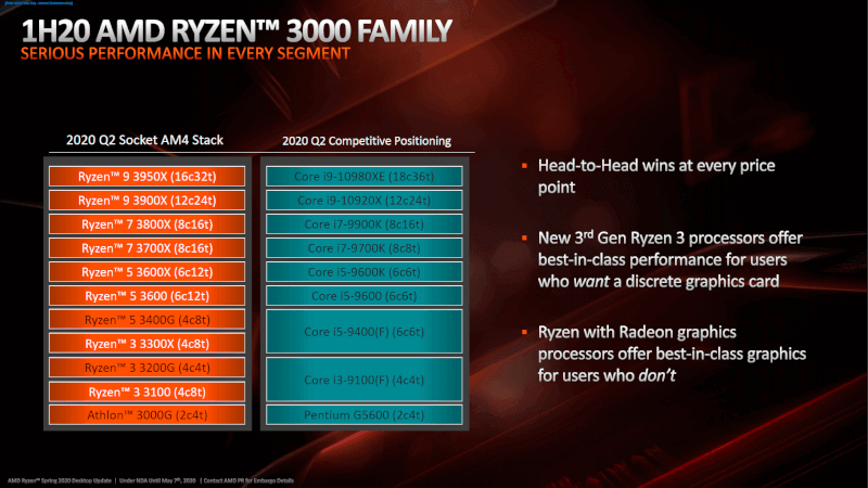 amd-ryzen-3000-series.png